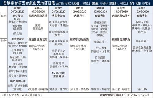 香港電台第五台戲曲天地節目表