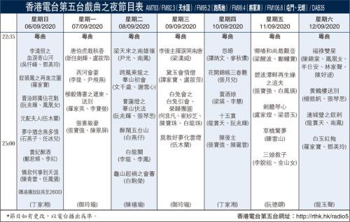 香港電台第五台戲曲之夜節目表