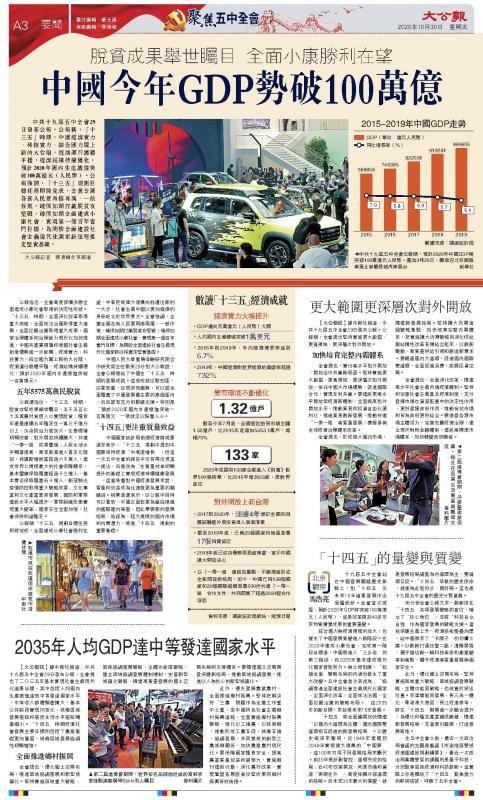 中國今年GDP勢破100萬億