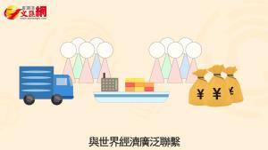 匯動的話|國家大戰略 香港大機遇