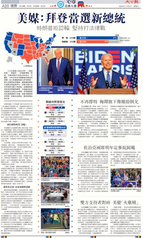 美媒:拜登當選新總統