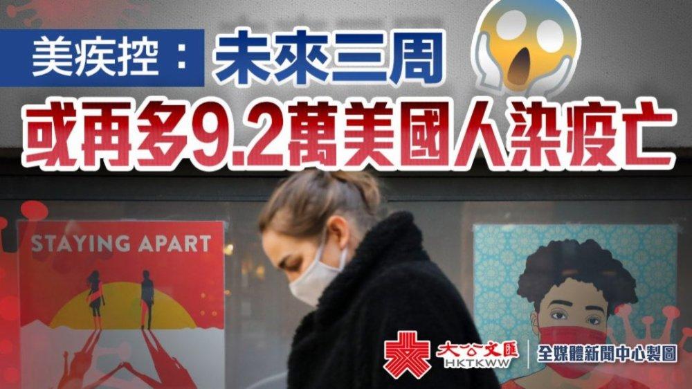 美疾控:料三周內會增9.2萬人染疫亡