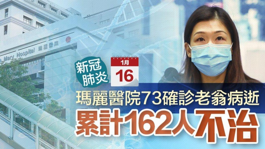 瑪麗醫院73歲確診老翁病逝 累計162人不治