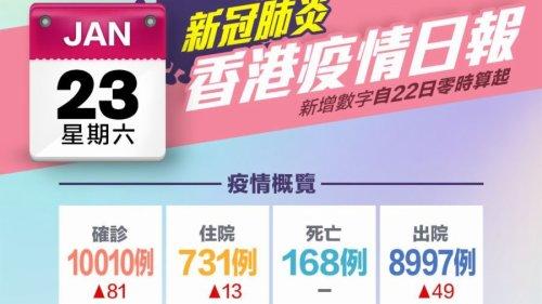 一圖|1月23日香港疫情日報