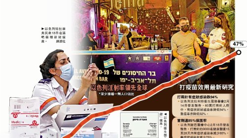 以色列今啟用「疫苗通行證」 可安心出行