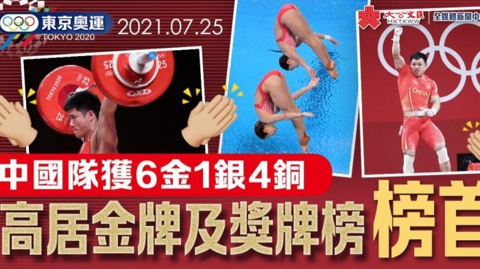 中國隊獲6金1銀4銅 高居金牌及獎牌榜榜首