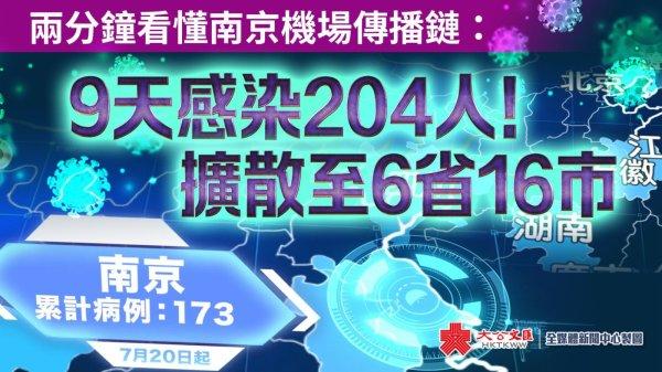 漫漫睇|兩分鐘看懂南京機場傳播鏈:9天感染204人!擴散至6省16市