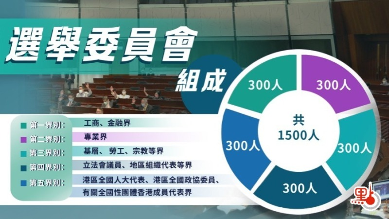選委會正式委員登記冊今發表 任期同日開始